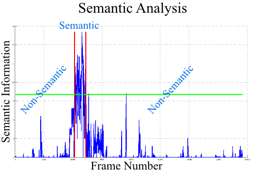 semancit_analysis
